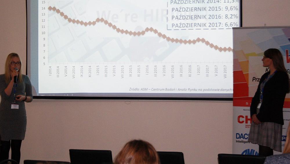 LIFE EMU NEW na V Konferencji Przemysłu Chemii Budowlanej w Warszawie