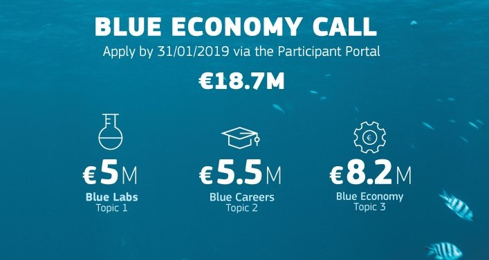 Blue Economy call 2018